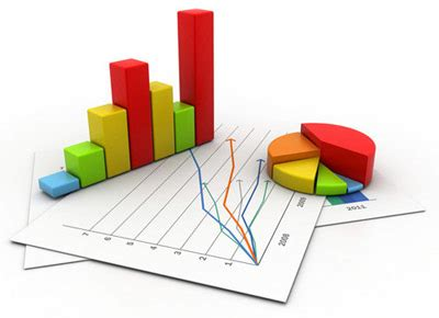 Proposal for statistical research project